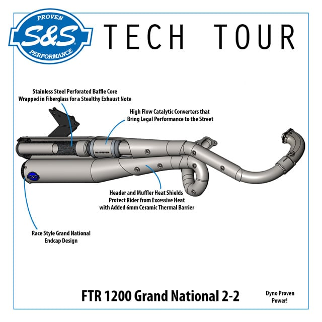 S&S Cycle FTR 1200 Grand National High Pipe